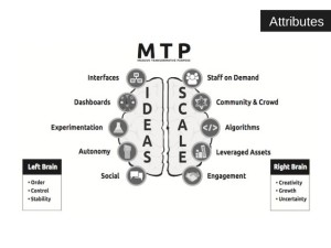 ExOs Exponential Organizations | MTP Massive Transformative Purpose betterday
