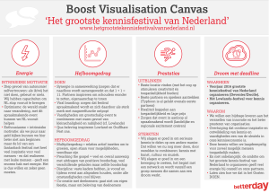 boost visualisation canvas