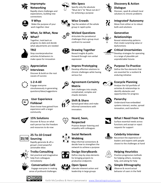 Overview of Liberating Structures. See also http://www.liberatingstructures.com/ls-menu