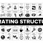 Liberating Structures - wat zijn dat?