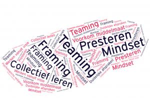 Teaming wordcloud
