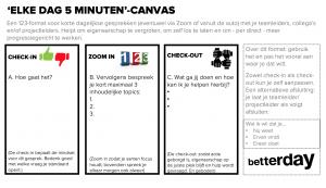 Elke dag 5 minuten canvas - uitleg