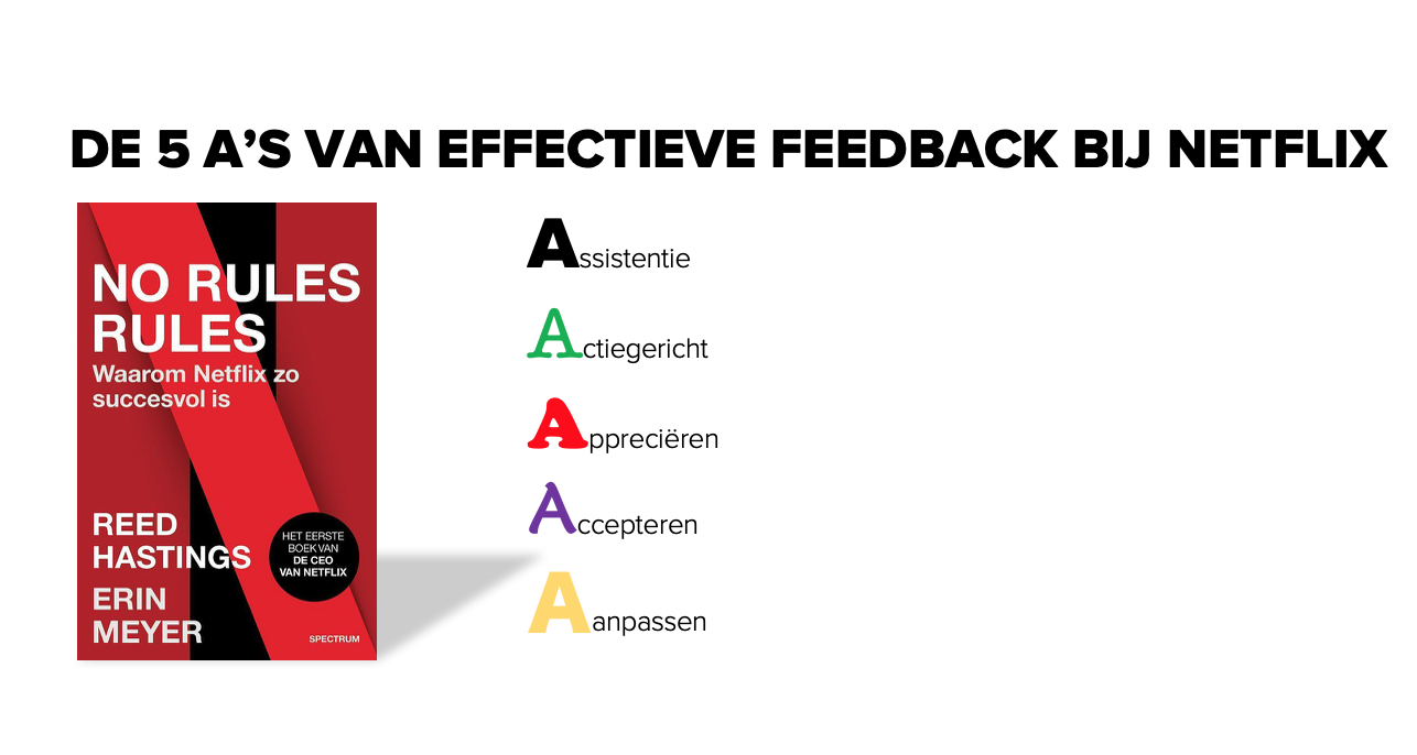 Effectieve feedback bij Netflix - de 5 A's - Erin Meyer