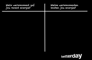 Energiegevers versus energievreters