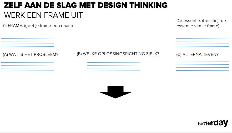 Design thinking - zelf aan de slag - van frame naar idee