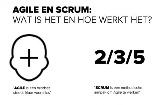 Agile en Scrum: wat is het en hoe werkt het?