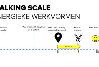 Energieke werkvormen: Walking Scale