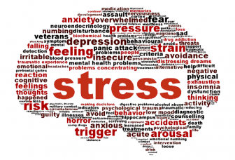 Blue Monday: Stop met stress en sleur! (blog #4)