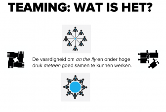 Teaming, wat is dat?