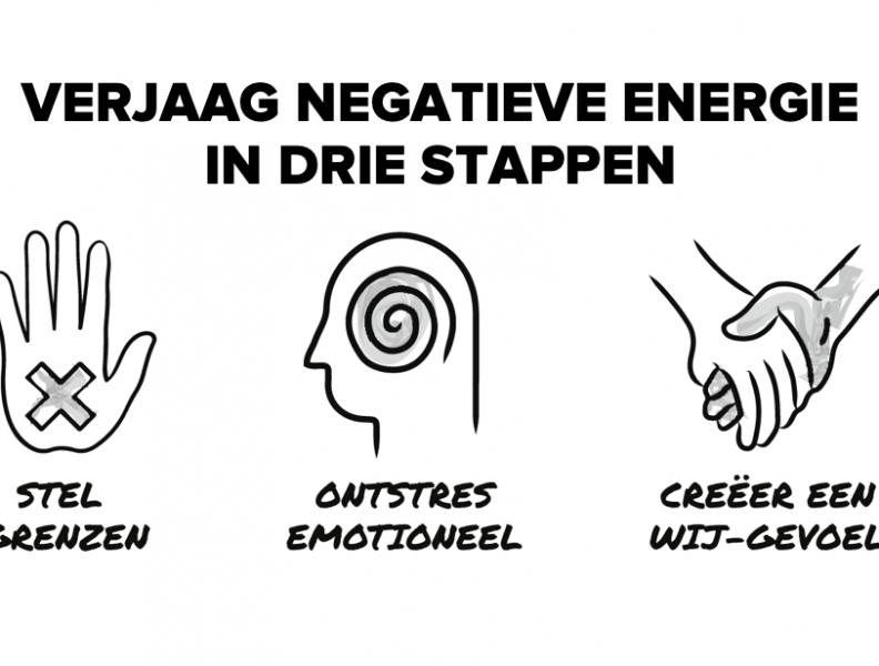 Verjaag negatieve energie met deze tips om elke dag, week en maand toe te passen